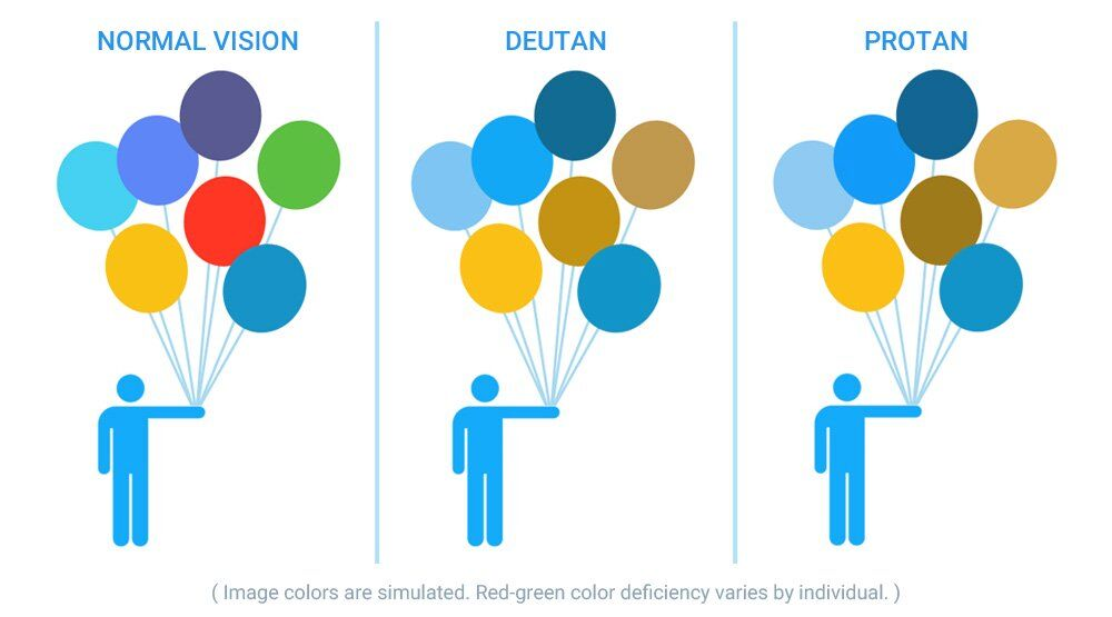 2d22382c89a Enchroma Lenses For Patients Who Are Color Blind